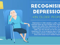 Symptoms of Depression in Older Adults